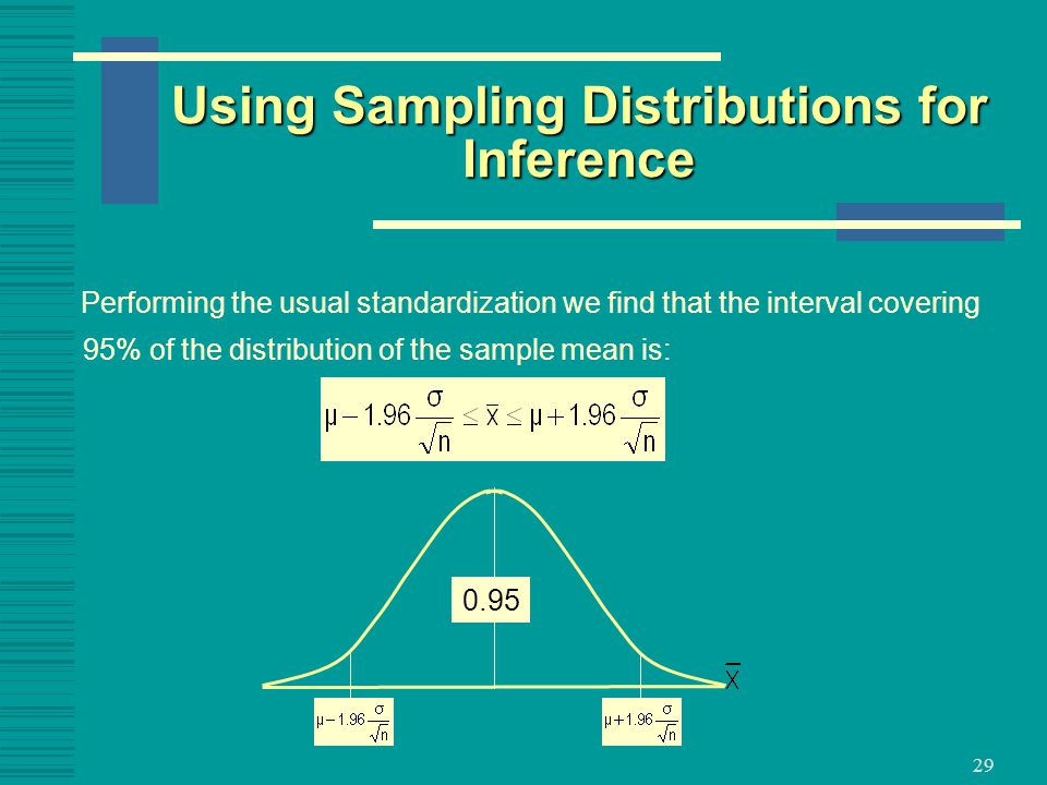Using Sampling Distributions for Inference