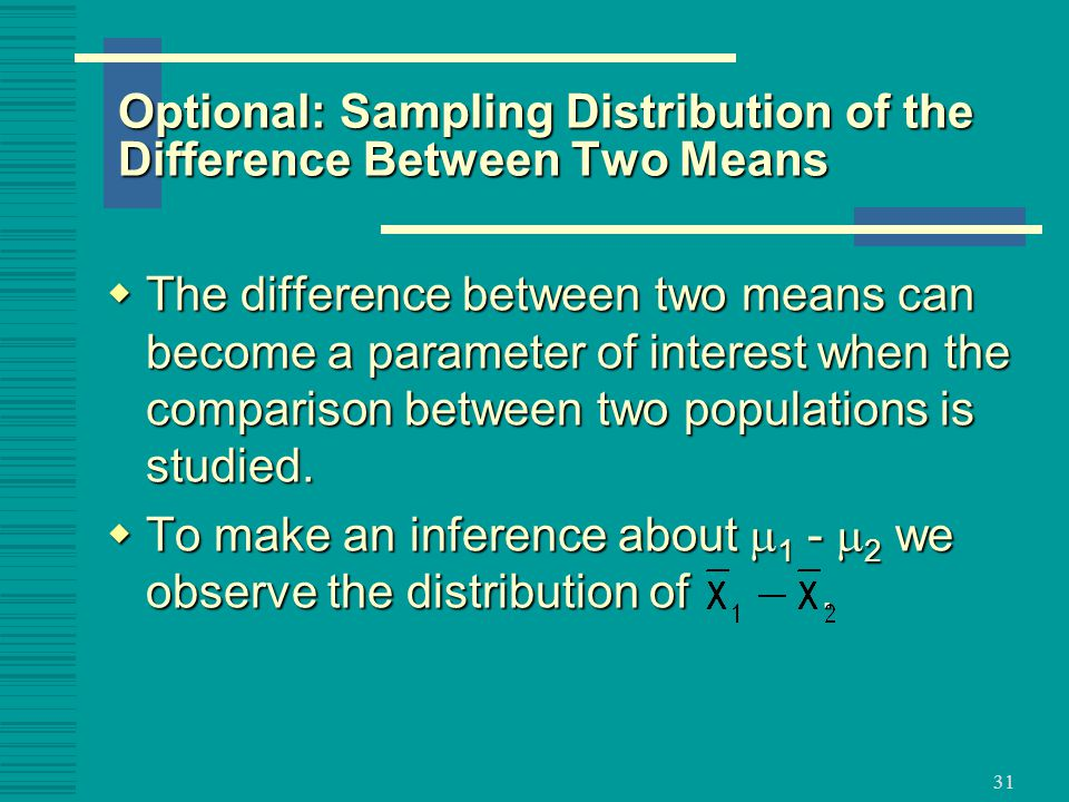 Optional: Sampling Distribution of the Difference Between Two Means