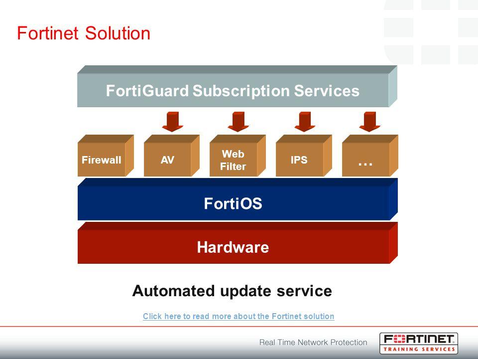 Fortigate Firmware Upgrade Path