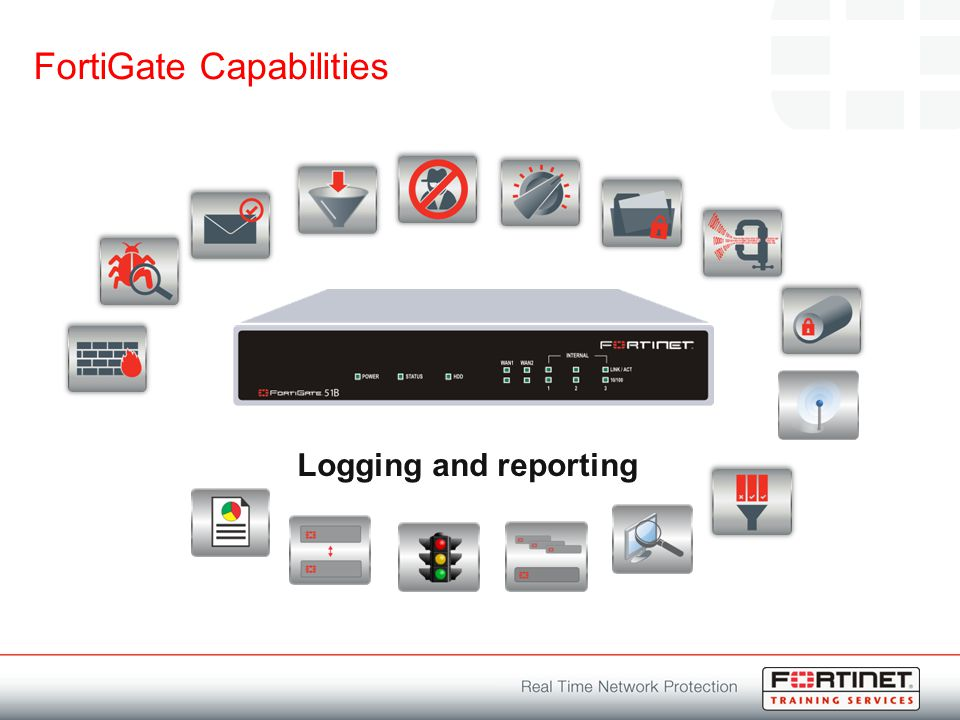 Introduction to Fortinet Unified Threat Management - ppt download