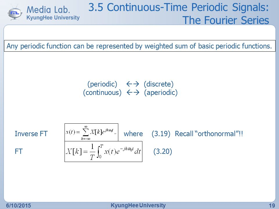 3.5 Continuous-Time Periodic Signals: The Fourier Series