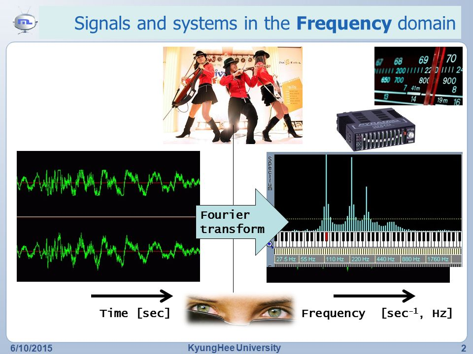 Signals and systems in the Frequency domain