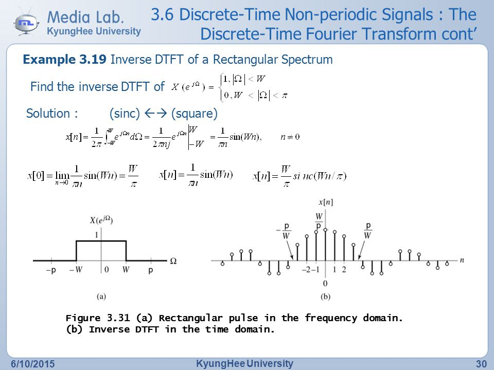 Signals Systems Ch3 Fourier Transform Of Signals And Lti System