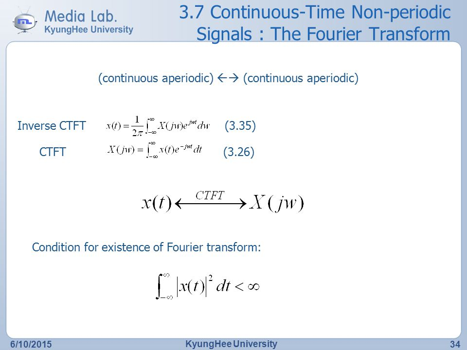3.7 Continuous-Time Non-periodic Signals : The Fourier Transform