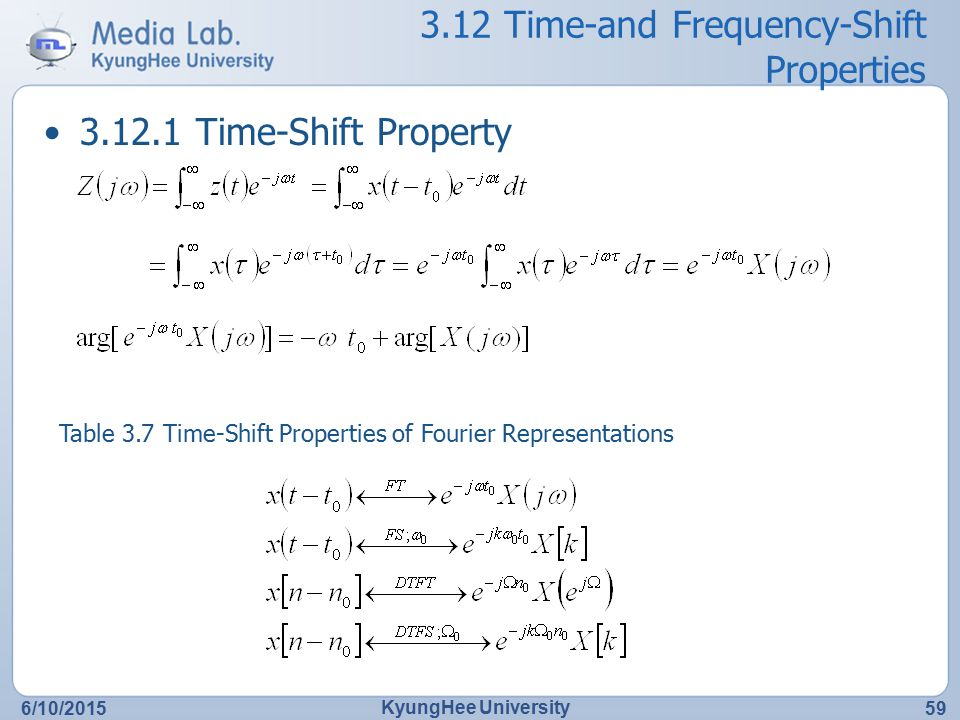 3.12 Time-and Frequency-Shift Properties