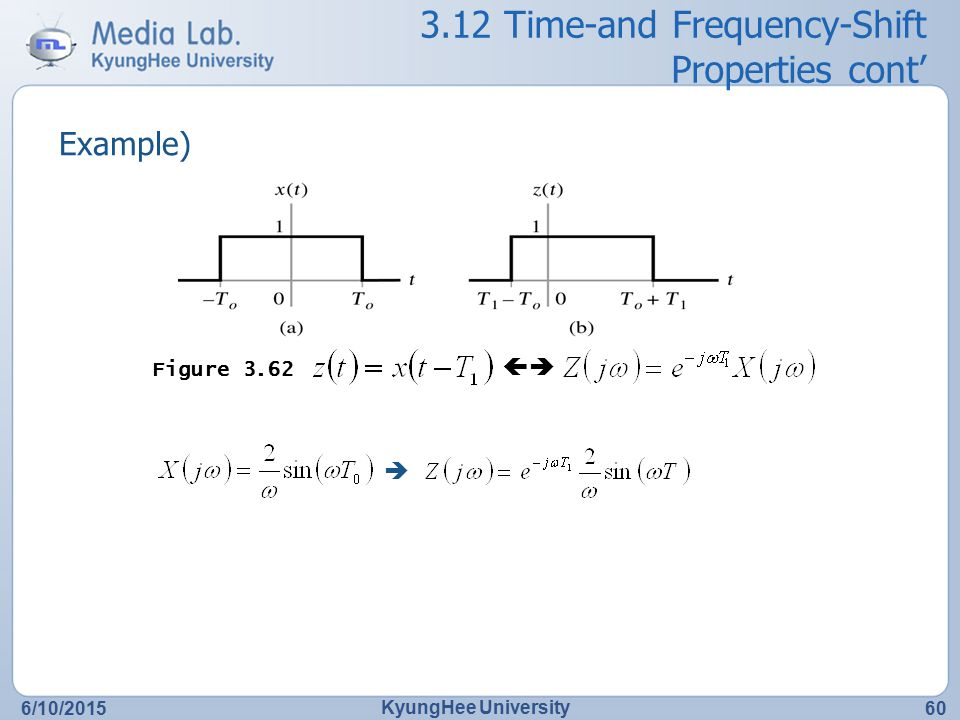 3.12 Time-and Frequency-Shift Properties cont'