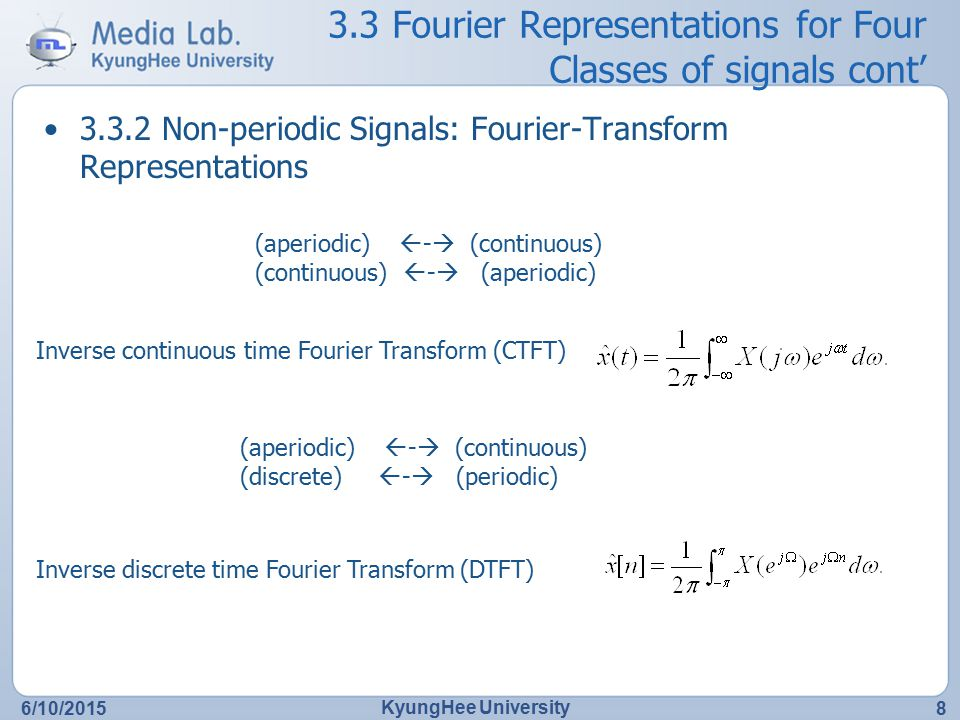 3.3 Fourier Representations for Four Classes of signals cont'