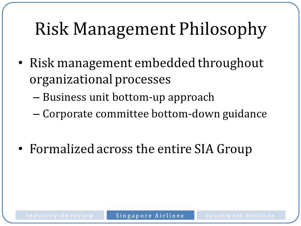 Risk Management: Global Airlines - ppt video online download