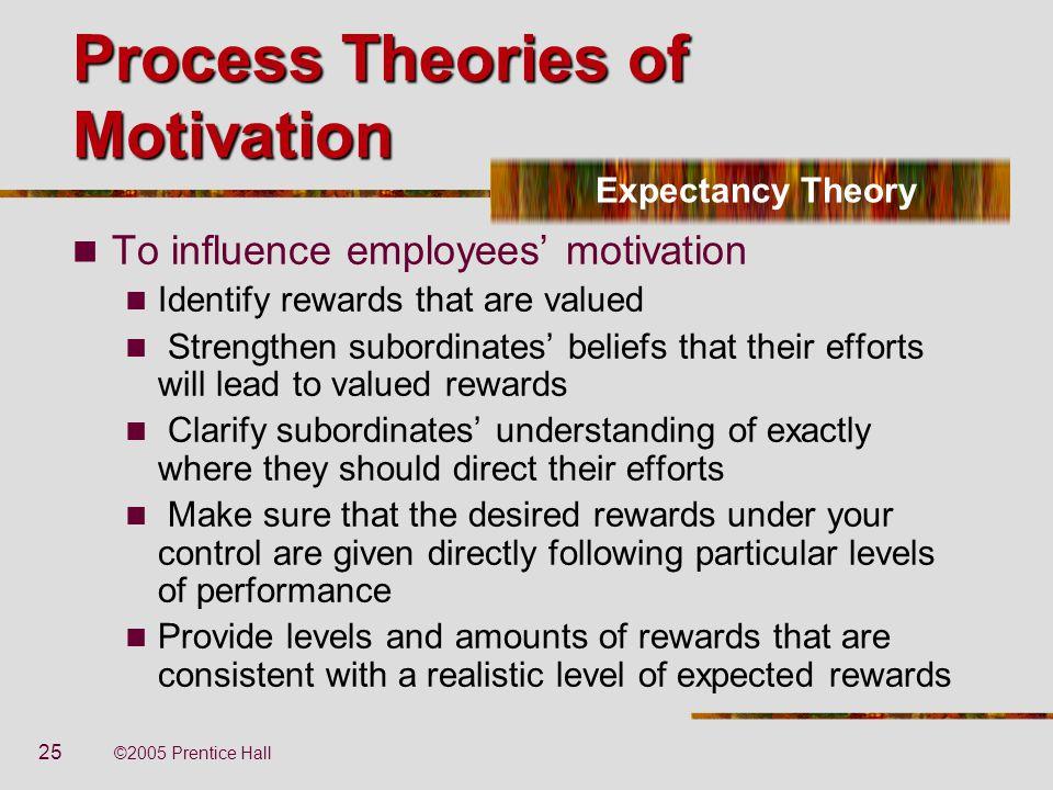chapter 12 motivation ppt download