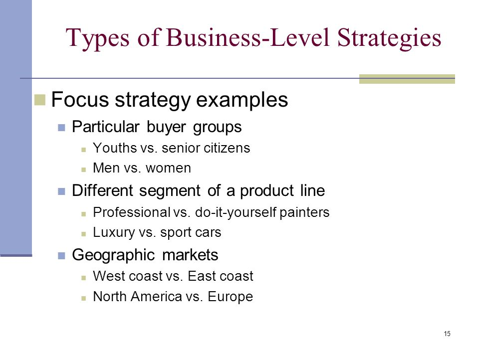 Chapter 4 BusinessLevel Strategy ppt video online download