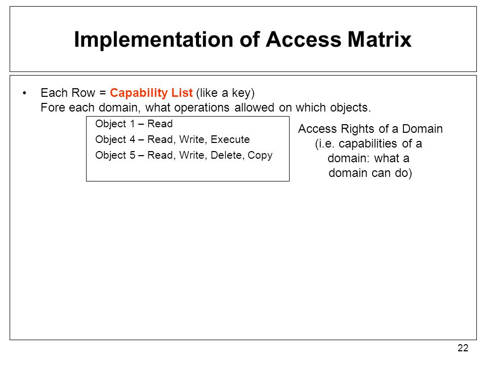 Implementation of Access Matrix