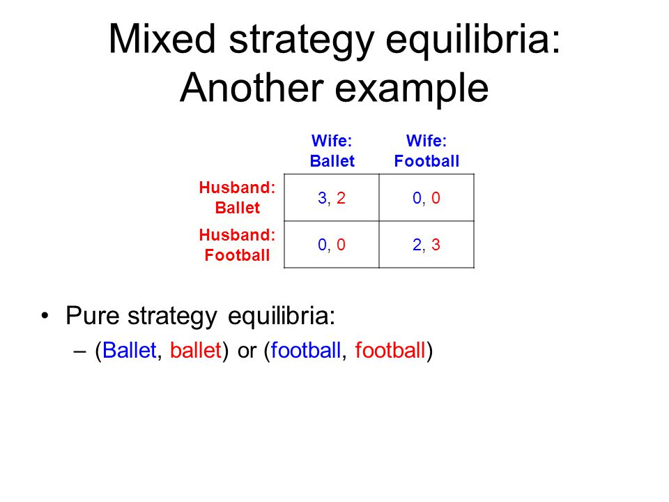 Review Game Theory Dominant Strategy Nash Equilibrium Ppt Video