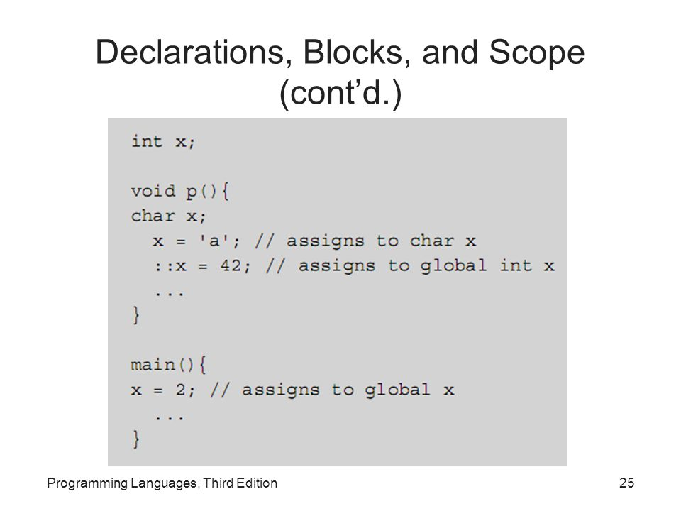 Declarations, Blocks, and Scope (cont'd.)