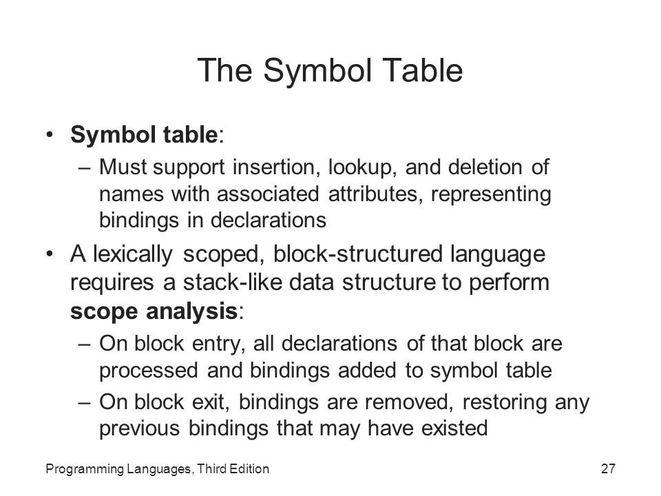 The Symbol Table Symbol table: