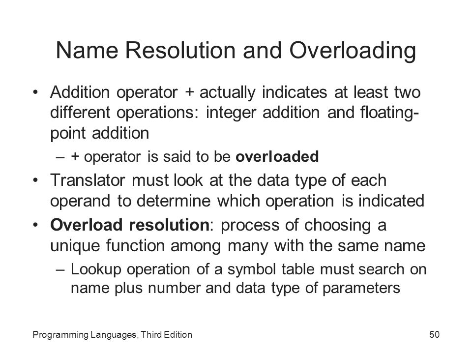 Name Resolution and Overloading