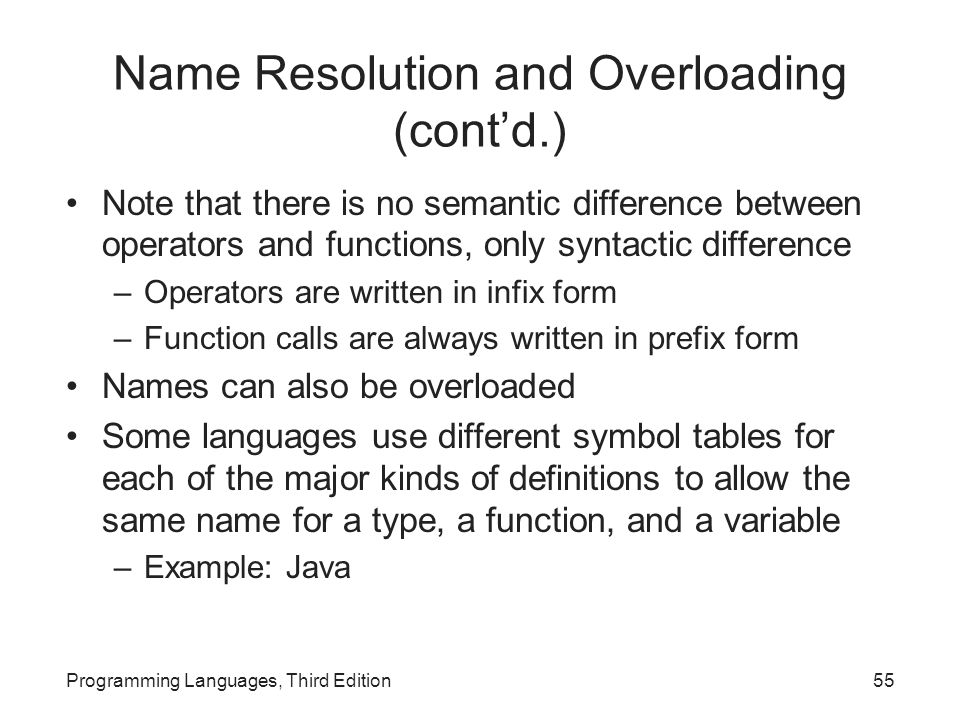 Name Resolution and Overloading (cont'd.)