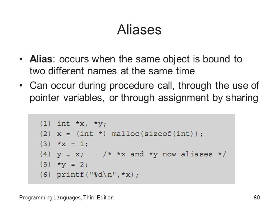 Aliases Alias: occurs when the same object is bound to two different names at the same time.