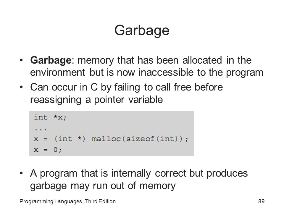 Garbage Garbage: memory that has been allocated in the environment but is now inaccessible to the program.