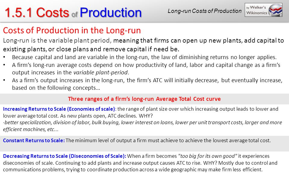 1 5 1 Costs of Production Costs of production in the short