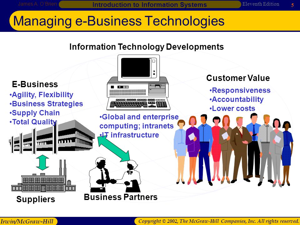 Managing e-Business Technologies