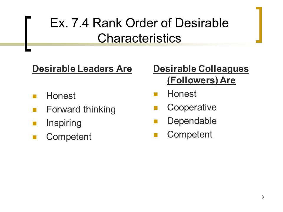 Ex. 7.4 Rank Order of Desirable Characteristics