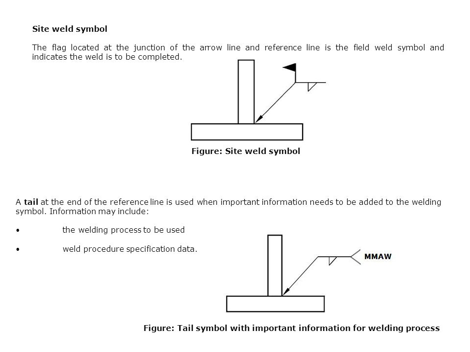 Topic 8 Welding Terms And Symbols Ppt Video Online Download