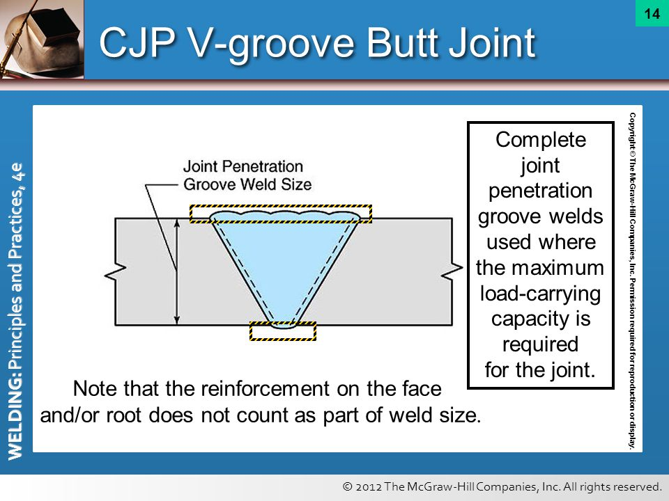 Basic Joints And Welds Chapter Ppt Download