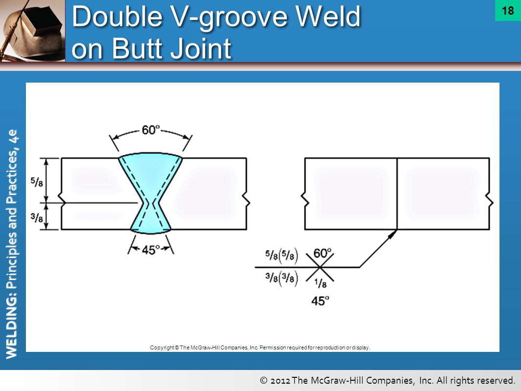 Welding Symbols Chapter Ppt Video Online Download Joint Diagram Double V Groove Weld On Butt
