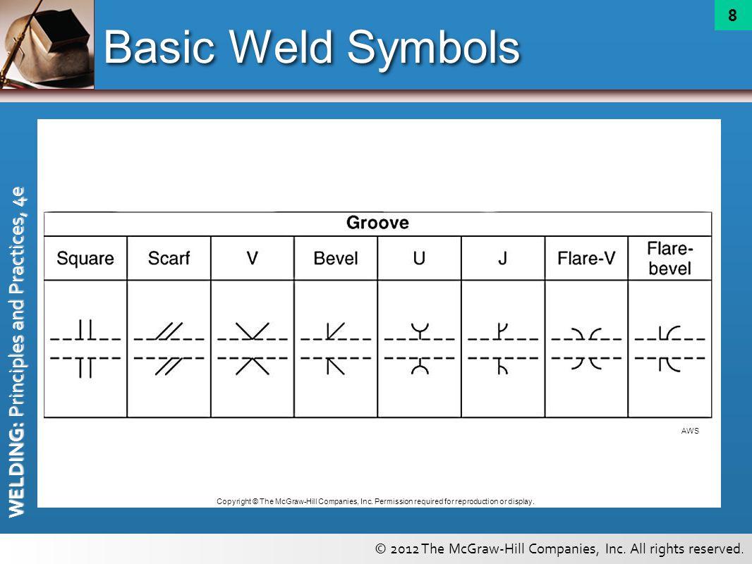 Welding Symbols Chapter Ppt Video Online Download