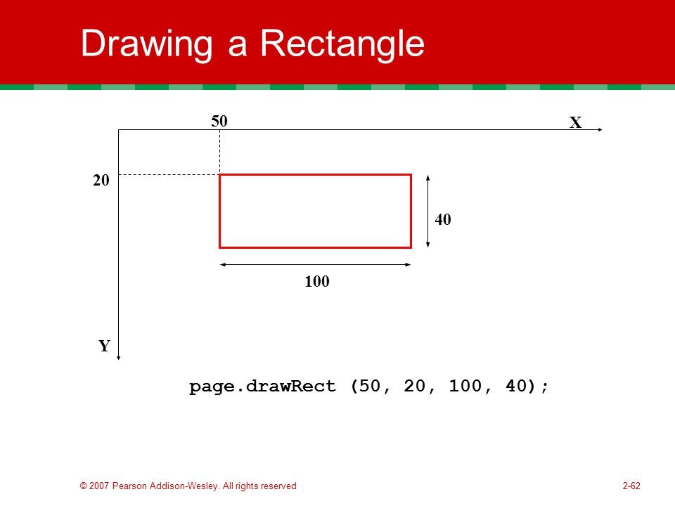 Drawing a Rectangle page.drawRect (50, 20, 100, 40); 50 X Y