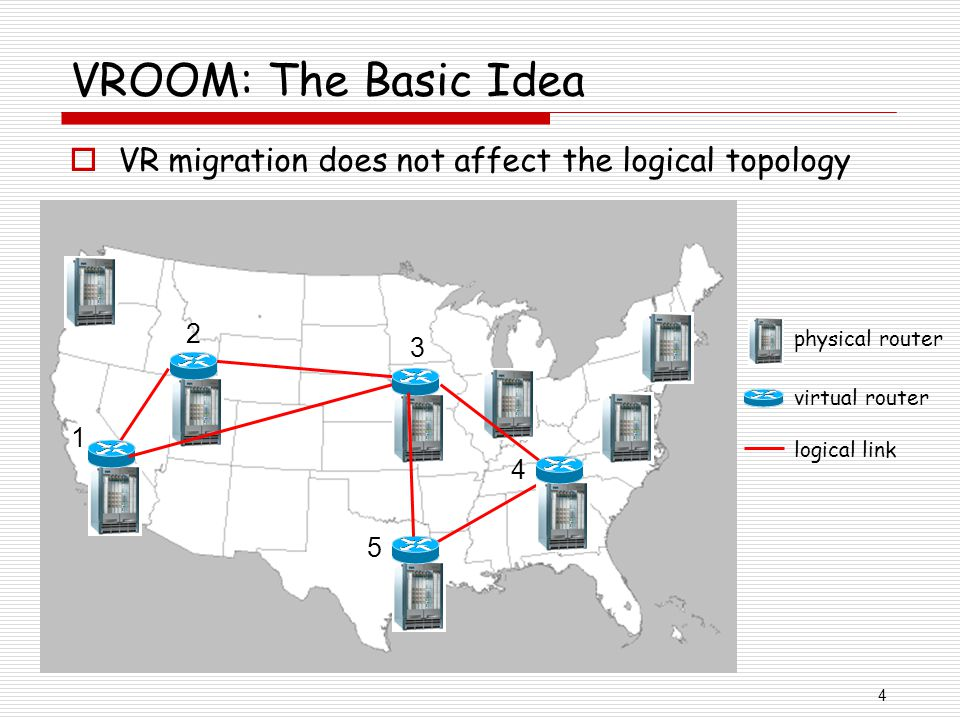 VROOM: Virtual ROuters On the Move - ppt video online download