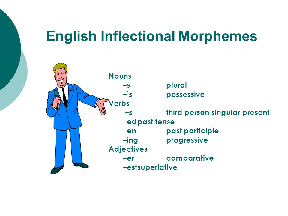 English Inflectional Morphemes