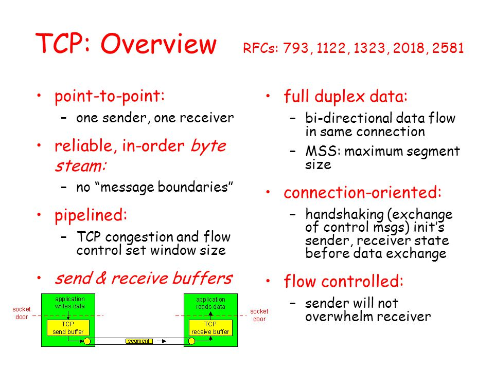 tcpip overview essay An overview of the open systems interconnection model university of phoenix ntc 360: network and telecommunication concepts purpose/abstract the open systems interconnection or osi, is a model which has been in use since the late 1970s and was meant as a way for networking equipment manufacturers and vendors to create a semblance of interoperability between hardware and software.