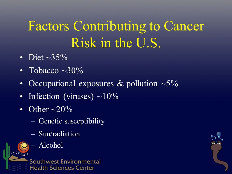 Factors Contributing to Cancer Risk in the U.S.