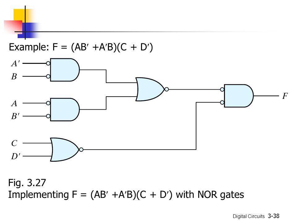 [DIAGRAM_38ZD]  Gate-Level Minimization - ppt download | Ab C D Circuit Diagram |  | SlidePlayer