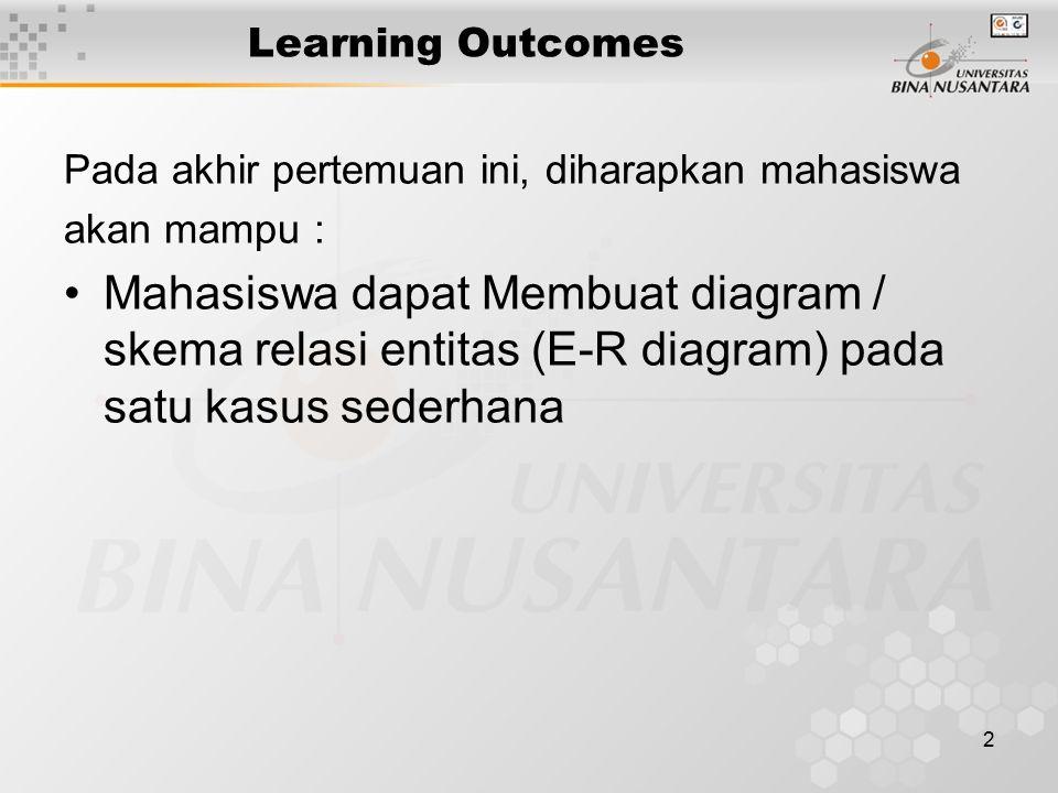 Pertemuan entity relationship diagram ppt video online download 2 learning ccuart Images