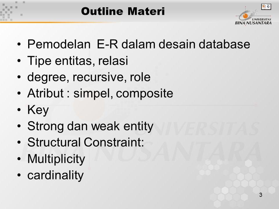 Pertemuan entity relationship diagram ppt video online download pemodelan e r dalam desain database tipe entitas relasi ccuart Images