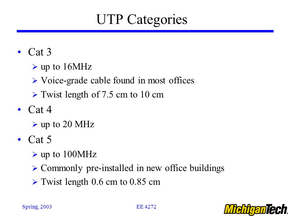 UTP Categories Cat 3 Cat 4 Cat 5 up to 16MHz