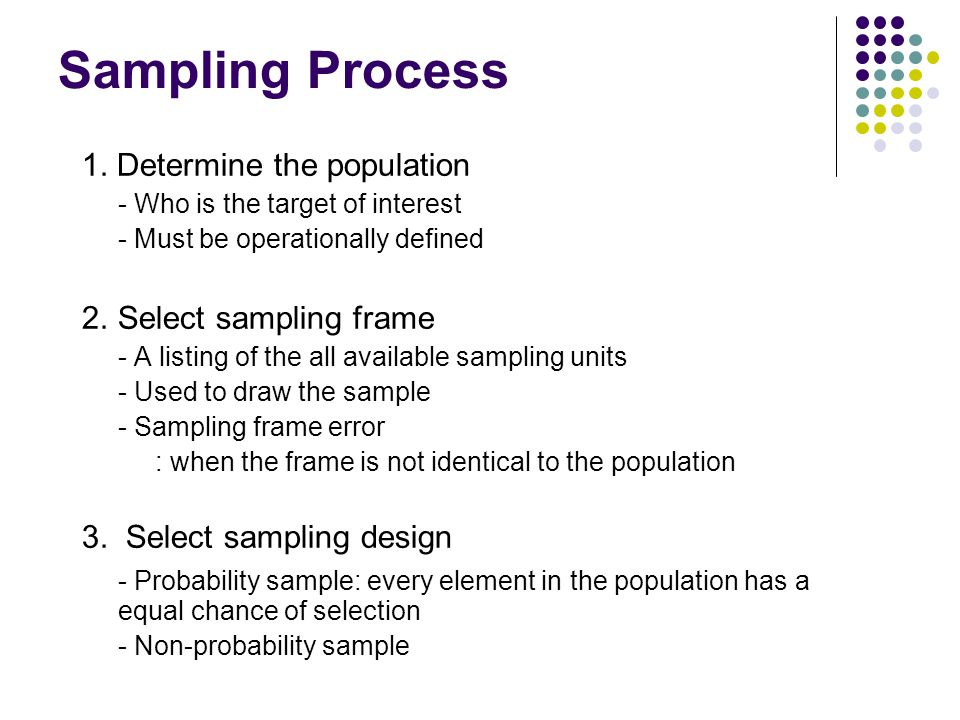 Taejin Jung, Ph.D. Week 8: Sampling Messages and People - ppt video ...