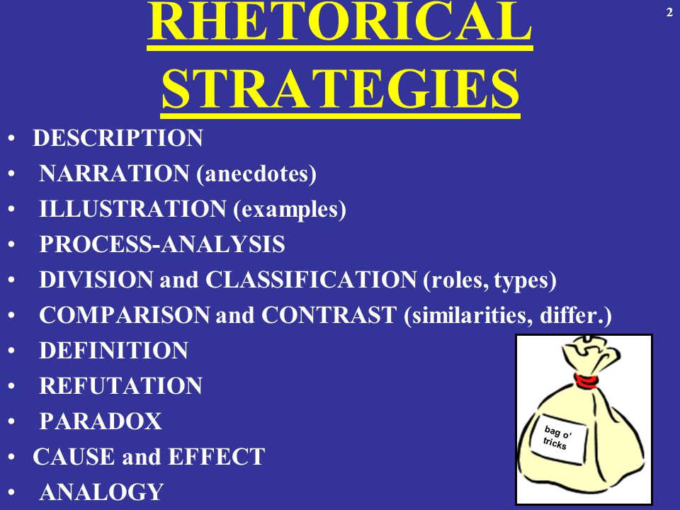 rhetorical analysis strategies A rhetorical analysis can be written about other texts, television shows, films, collections of in order to write a rhetorical analysis, you need to be able to determine how the creator of the original work.