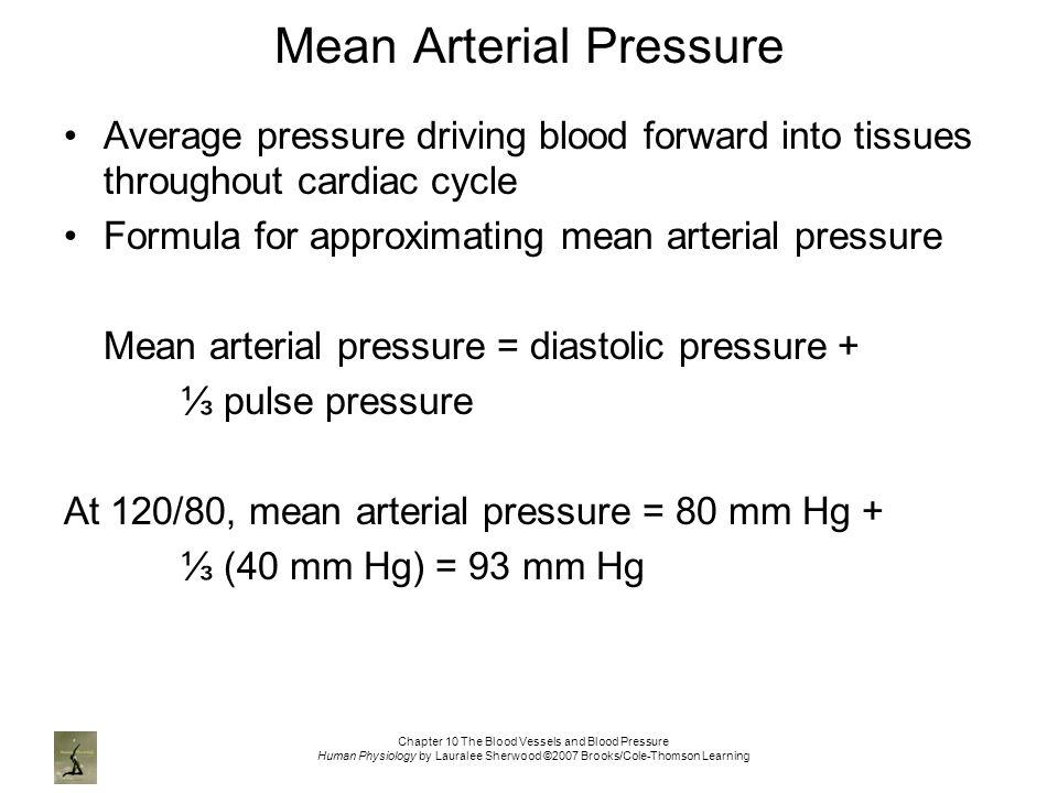 mean blood pressure calculator