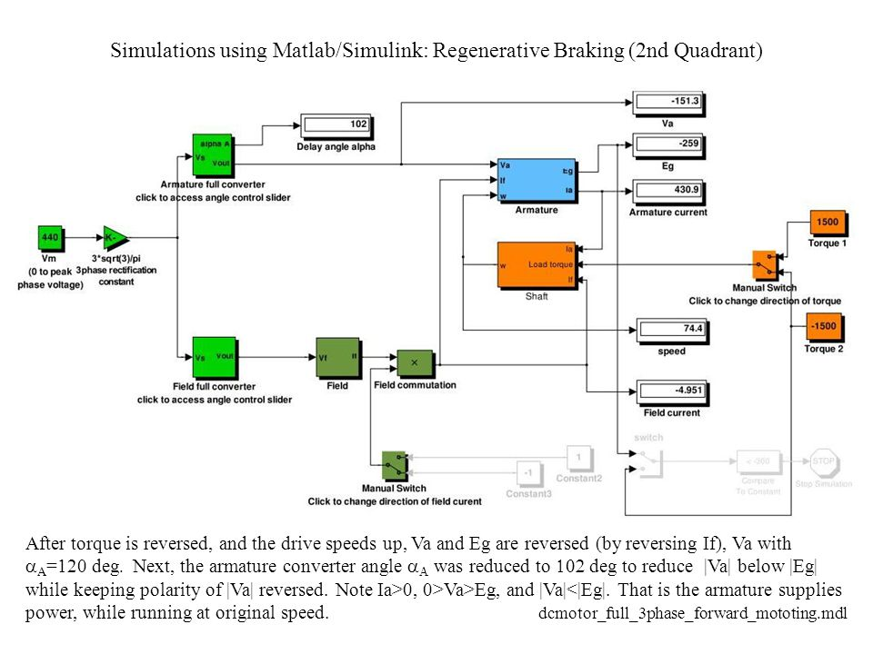 Simulations using Matlab/Simulink: Regenerative Braking (2nd Quadrant)