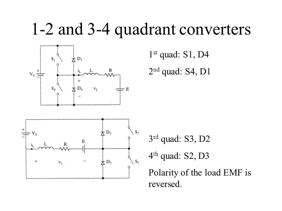 1-2 and 3-4 quadrant converters