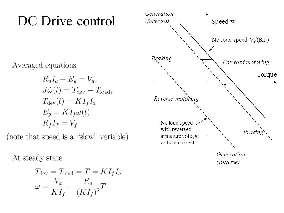 DC Drive control Speed w Torque Generation (forward)