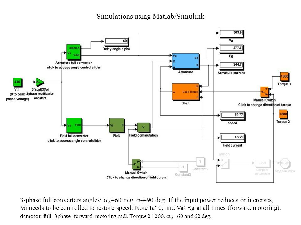 Simulations using Matlab/Simulink