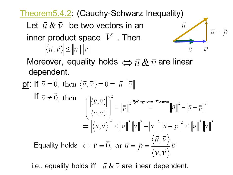 Theorem5.4.2: (Cauchy-Schwarz Inequality) Let be two vectors in an