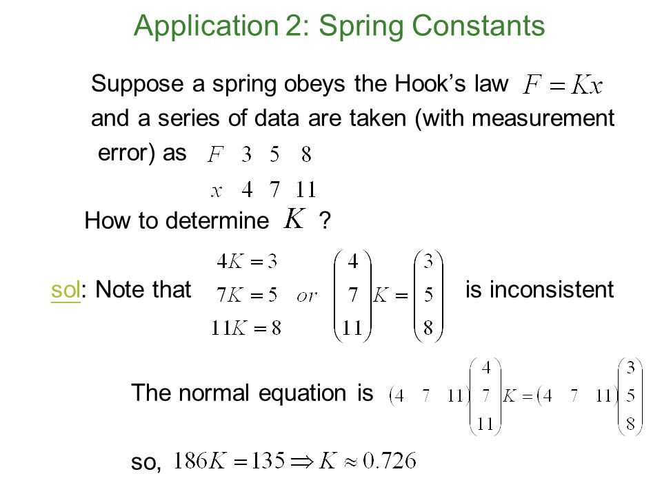 Application 2: Spring Constants