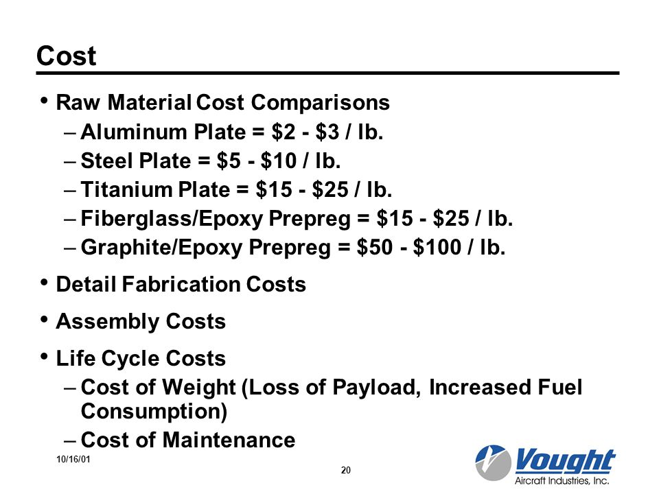 Material Selection For Aerospace Applications Ppt Video Online