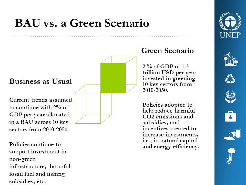 BAU vs. a Green Scenario Green Scenario Business as Usual
