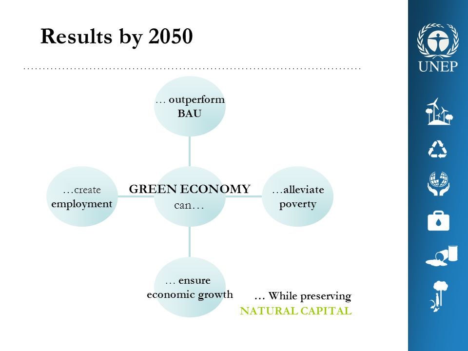 Results by 2050 GREEN ECONOMY can… NATURAL CAPITAL …create employment